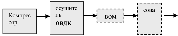 Осушитель сжатого воздуха влагоотделитель фильтр сжатого воздуха